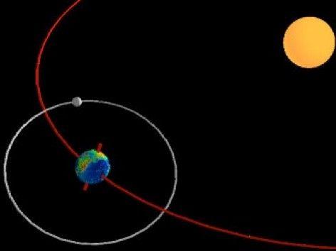 Человечество может быть спокойно, пока земля вращается вокруг солнца