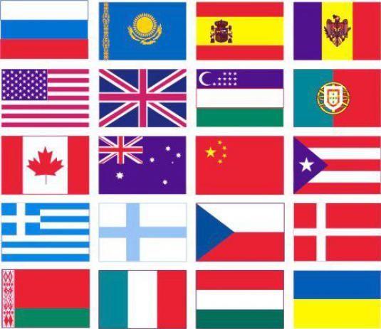 Що означають прапори?
