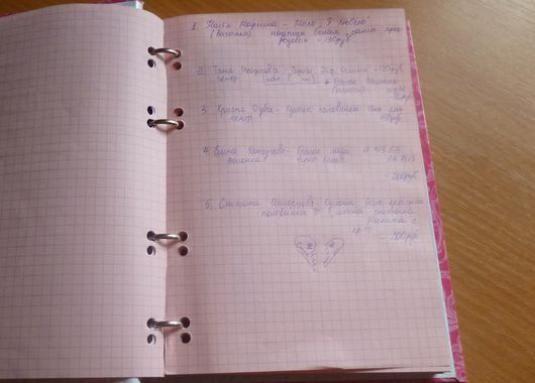 Що писати в блокноті?