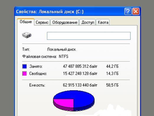Что такое файловая система?