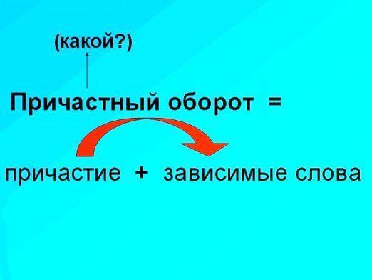 Что такое причастный оборот?