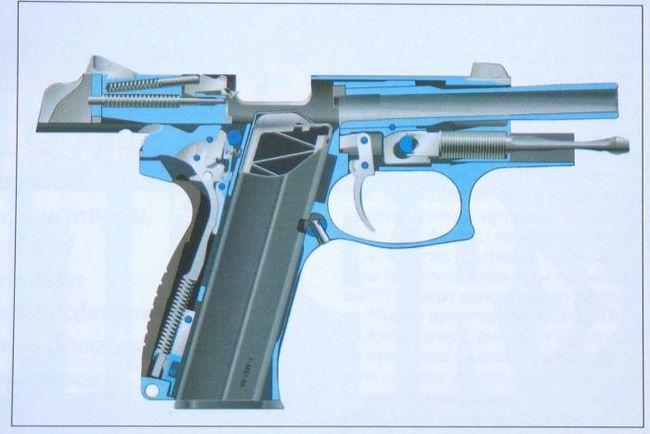 пістолет Яригіна грак