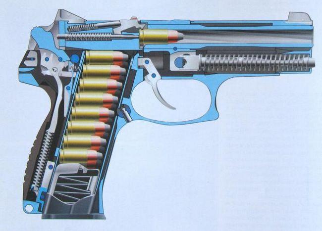 пістолет ціна