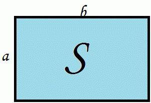 Як знайти площу прямокутника