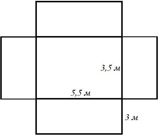 Як обчислити площу прямокутника