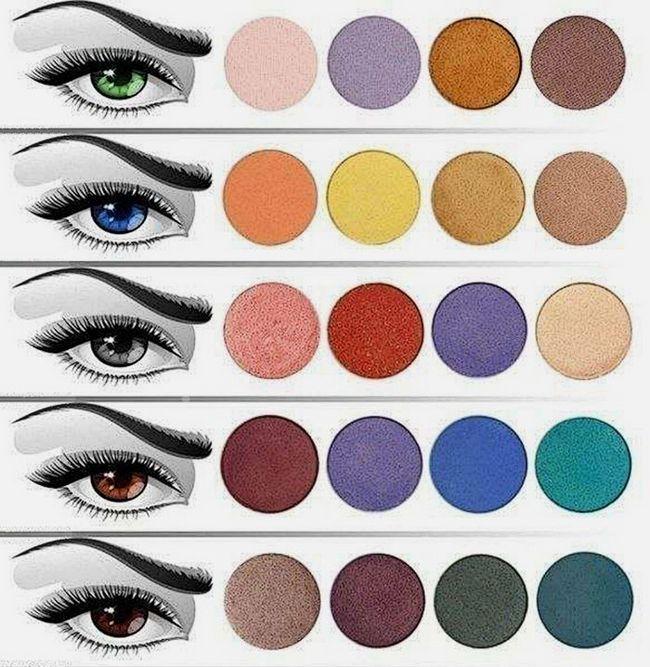 Як вибрати косметику під колір очей
