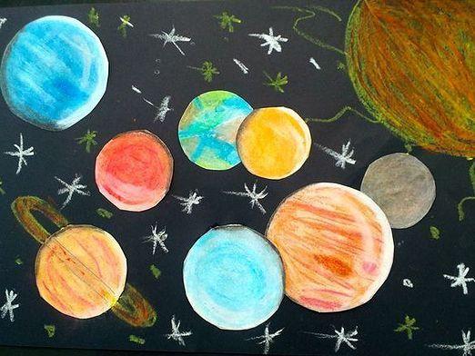Как нарисовать планеты?