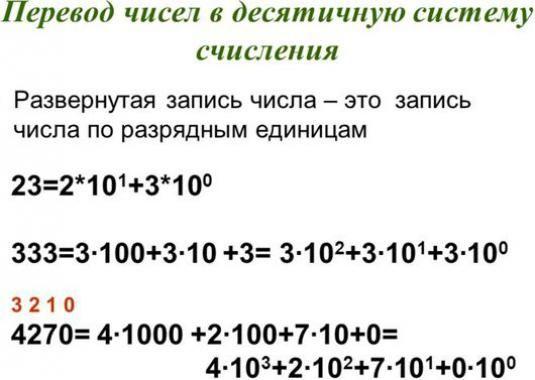 Как переводить в десятичную систему счисления?