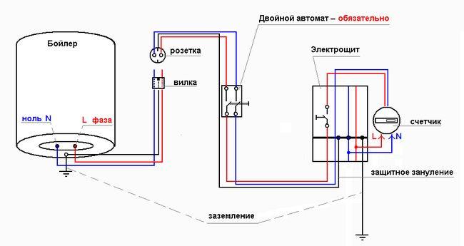 Как подключить водонагреватель?