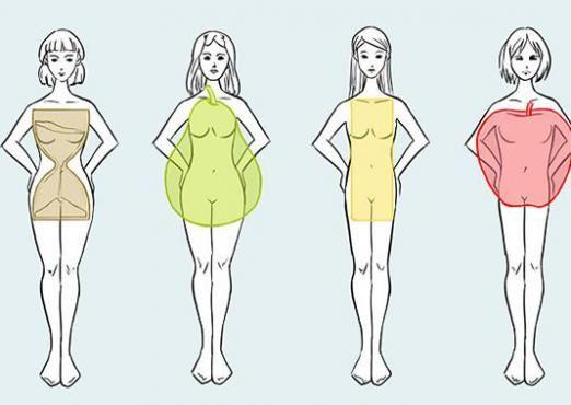 Как подобрать платье?