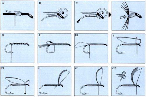 Схема в'язання мушки
