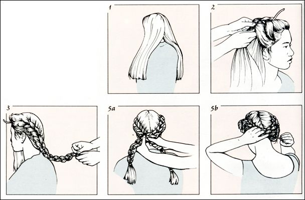 Грецька коса схема