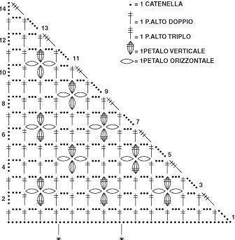схеми в'язання гачком шалі схеми